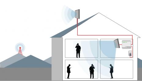 Ripetitori GSM: cosa sono, quali sono le loro caratteristiche e come scegliere il modello adatto